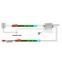 Amplificateur signal RGB pour bande led multicouleur