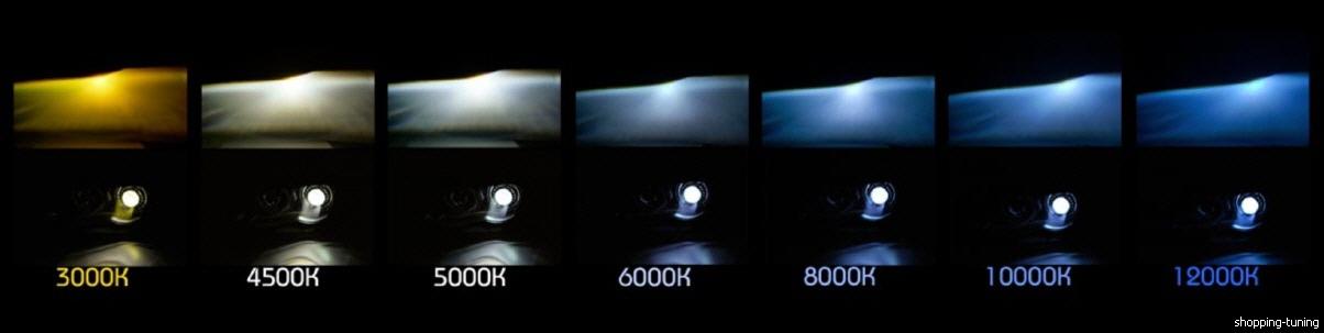 Nuancier de couleur des ampoules xenon HID KELVIN